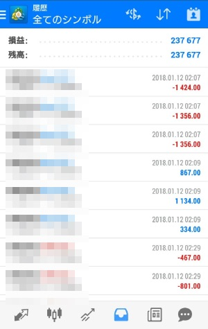 FX自動売買ツール AVANCER EA 2018年1月12日トレード実績