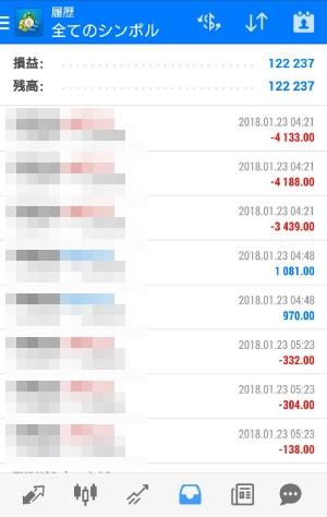 FX自動売買ツール AVANCER EA 2018年1月23日トレード実績
