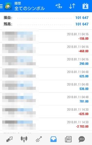 FX自動売買ツールAVANCER EA 2018年1月11日トレード実績
