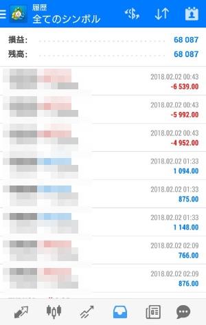 FX自動売買ツール AVANCER EA 2018年2月2日トレード実績