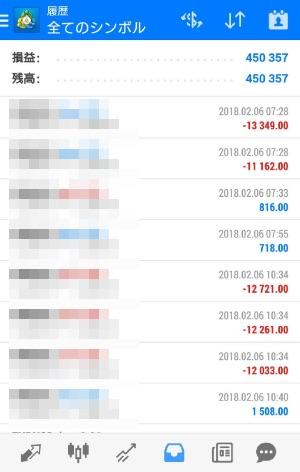 FX自動売買ツールAVANCER EA 2018年2月6日トレード実績
