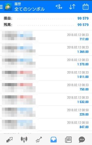 FX自動売買ツールAVANCER EA 2018年2月12日トレード実績