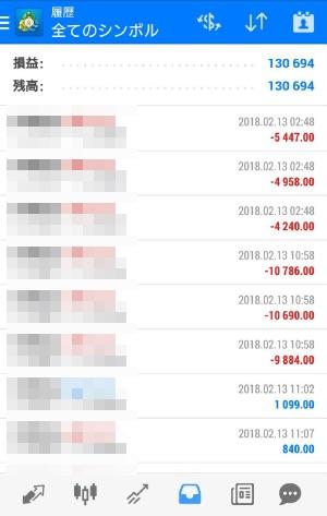 FX自動売買ツールAVANCER EA 2018年2月13日トレード実績