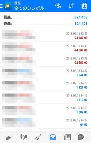 FX自動売買ツールAVANCER EA 2018年2月15日トレード実績
