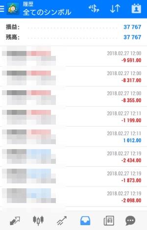 FX自動売買ツール AVANCER EA 2018年2月27日トレード実績