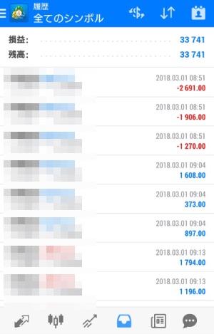 FX自動売買ツール AVANCER EA 2018年3月1日 トレード実績