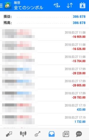 FX自動売買ツール  AVANCER  EA 2018年3月27日 トレード実績