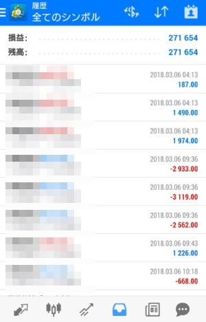 FX自動売買ツールAVANCER EA 2018年3月6日トレード実績
