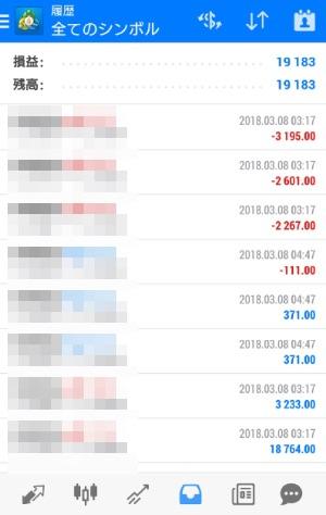 FX自動売買ツールAVANCER EA 2018年3月8日トレード実績