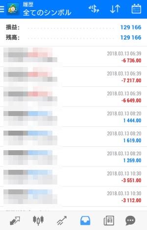 FX自動売買ツールAVANCER EA 2018年3月13日トレード実績