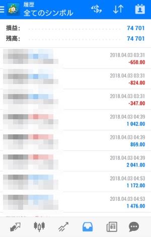 FX自動売買ツール AVANCER EA 2018年4月3日 トレード実績