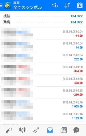 FX自動売買ツール AVANCER EA 2018年4月5日 トレード実績