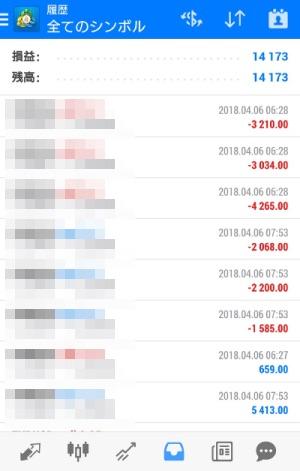 FX自動売買ツール AVANCER EA 2018年4月6日 トレード実績