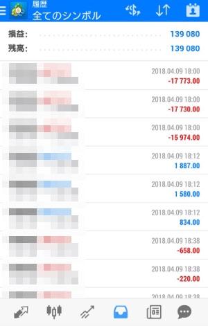 fx自動売買ツール AVANCER EA 2018年4月9日トレード実績