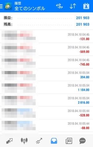 fx自動売買ツール AVANCER EA 2018年4月10日トレード実績