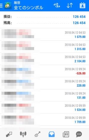 fx自動売買ツール AVANCER EA 2018年4月12日トレード実績
