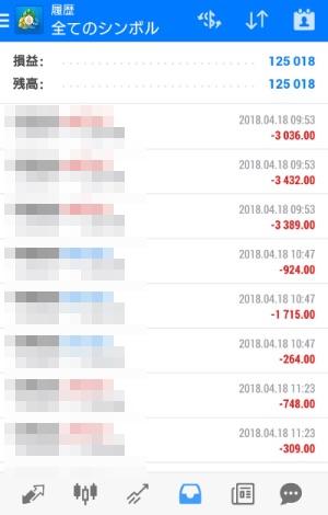 FX自動売買ツール AVANCER EA 2018年4月18日トレード実績