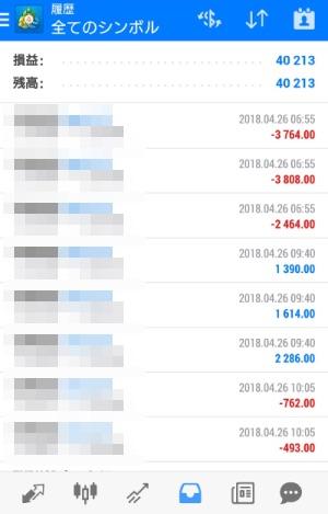 FX自動売買ツール AVANCER EA 2018年4月26日 トレード実績