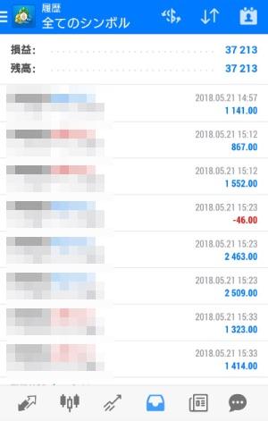 FX自動売買ツール AVANCER EA 2018年5月21日トレード実績