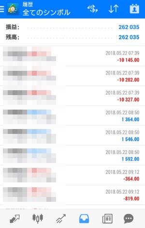 FX自動売買ツール AVANCER EA 2018年5月22日トレード実績