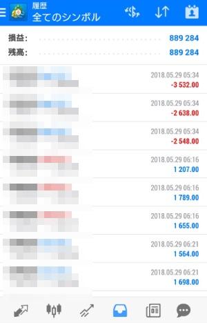 FX自動売買ツール AVANCER EA 2018年5月29日 トレード実績