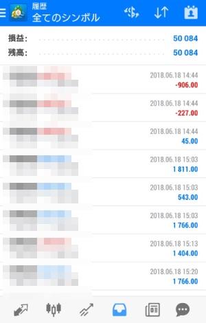 FX自動売買ツール AVANCER EA 2018年6月18日 トレード実績