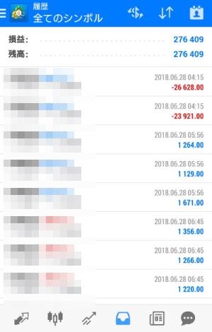 FX自動売買ツールAVANCER EA 2018年6月28日トレード実績