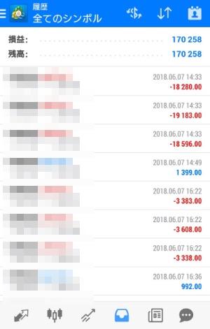 FX自動売買ツール AVANCER EA 2018年6月7日トレード実績