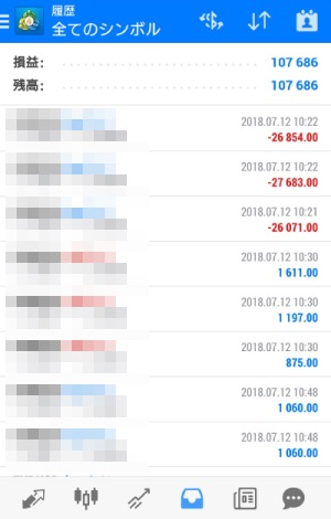 FX自動売買ツール AVANCER EA 2018年7月12日トレード実績