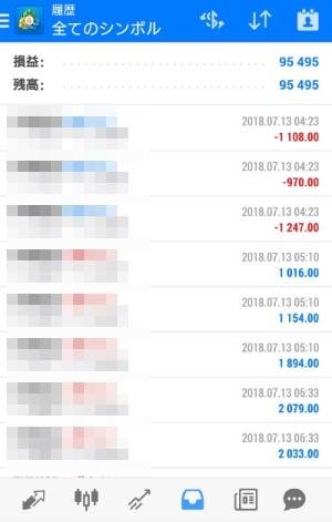 FX自動売買ツール AVANCER EA 2018年7月13日トレード実績