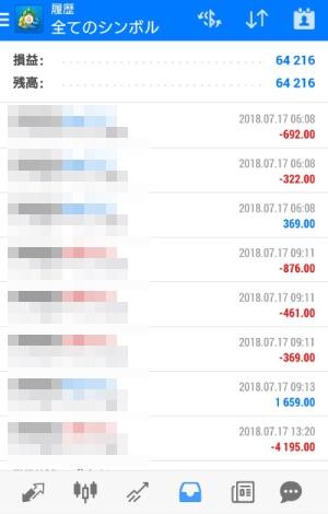 FX自動売買ツール AVANCER EA 2018年7月17日トレード実績