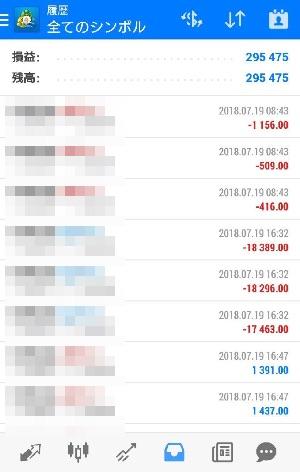 FX自動売買ツール AVANCER EA 2018年7月19日トレード実績
