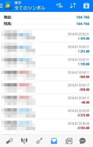 FX自動売買ツール AVANCER EA 2018年7月20日トレード実績